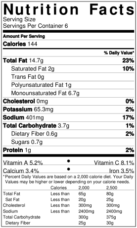 NutritionLabel(1)